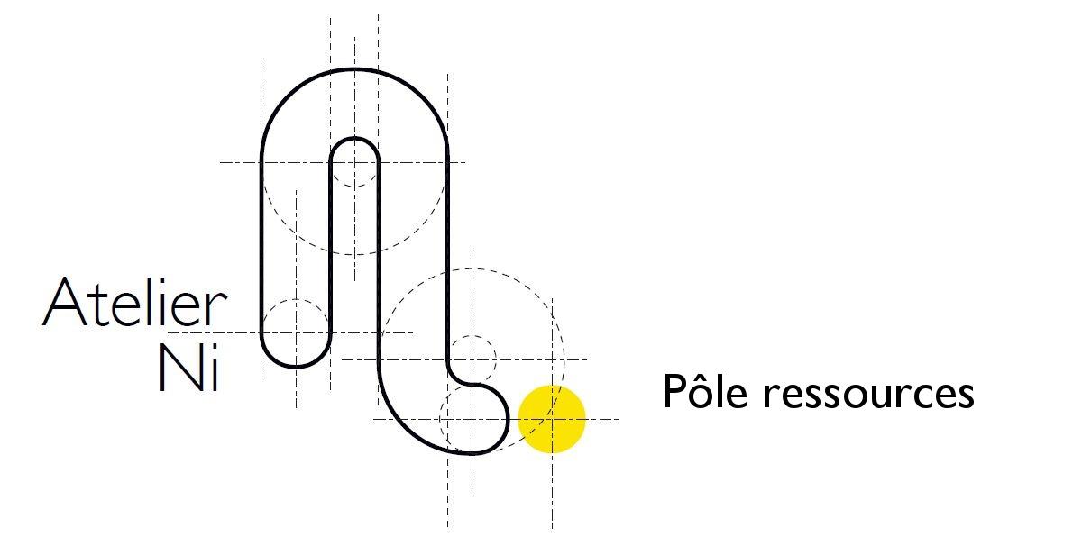 Atelier Ni - POLE RESSOURCES